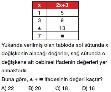 6. Sınıf Cebirsel ifadenin değerini hesaplama, değer bulma testi çöz