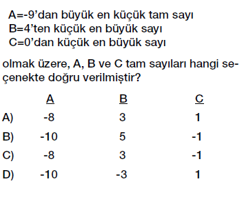 6. Sınıf Tam sayılar karşılaştırma ve sıralama testi çöz