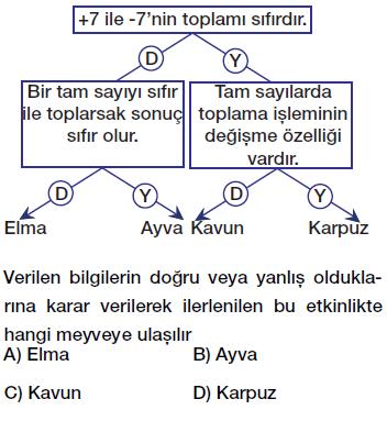 7. Sınıf tam sayılar toplama işlemi özellikleri testi çöz, pdf indir